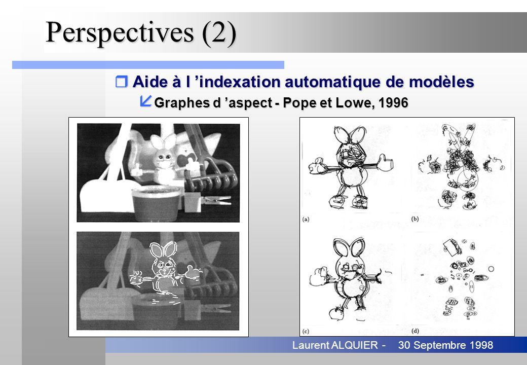 30 Septembre 1998Laurent ALQUIER - Perspectives (2) rAide à l indexation automatique de modèles å Graphes d aspect - Pope et Lowe, 1996