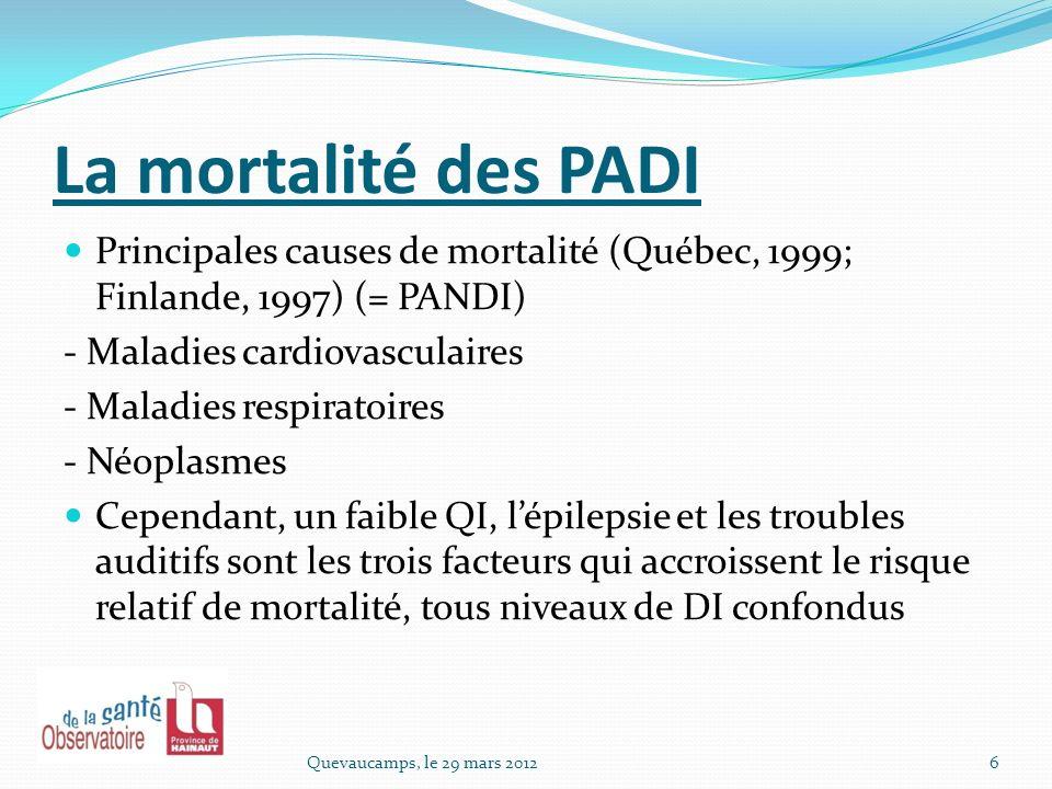 Comorbidités par problème de santé Par Problème de santéComparaison entre PADI et PANDI Problème de santé en général DI>pop.