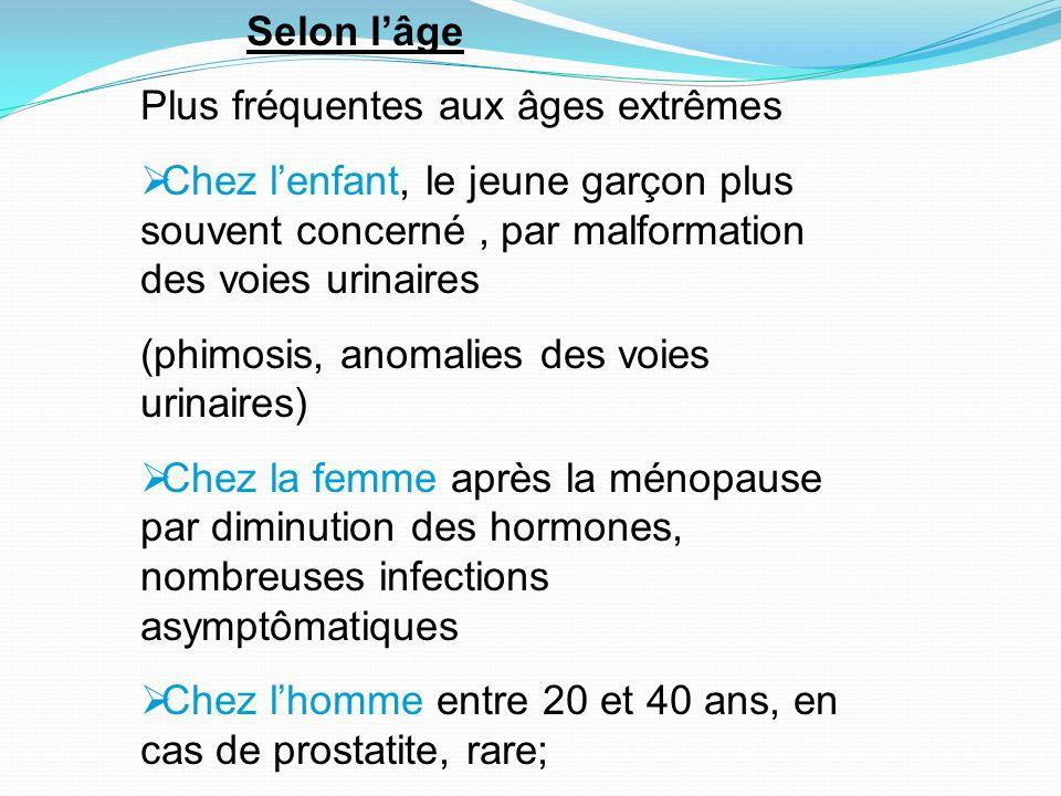 Des mécanismes physiologiques sopposent à linfection : pH de la muqueuse acide, muqueuse normale défavorable à ladhérence, vidange régulière de la vessie, défense immunologique