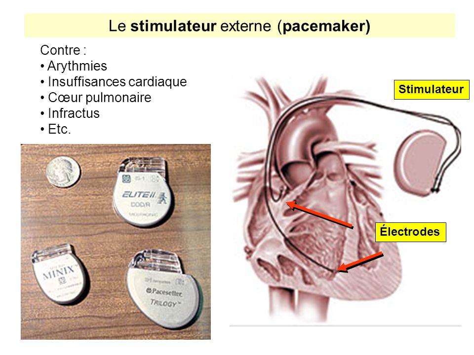 Le stimulateur externe (pacemaker) Électrodes Stimulateur Contre : Arythmies Insuffisances cardiaque Cœur pulmonaire Infractus Etc.