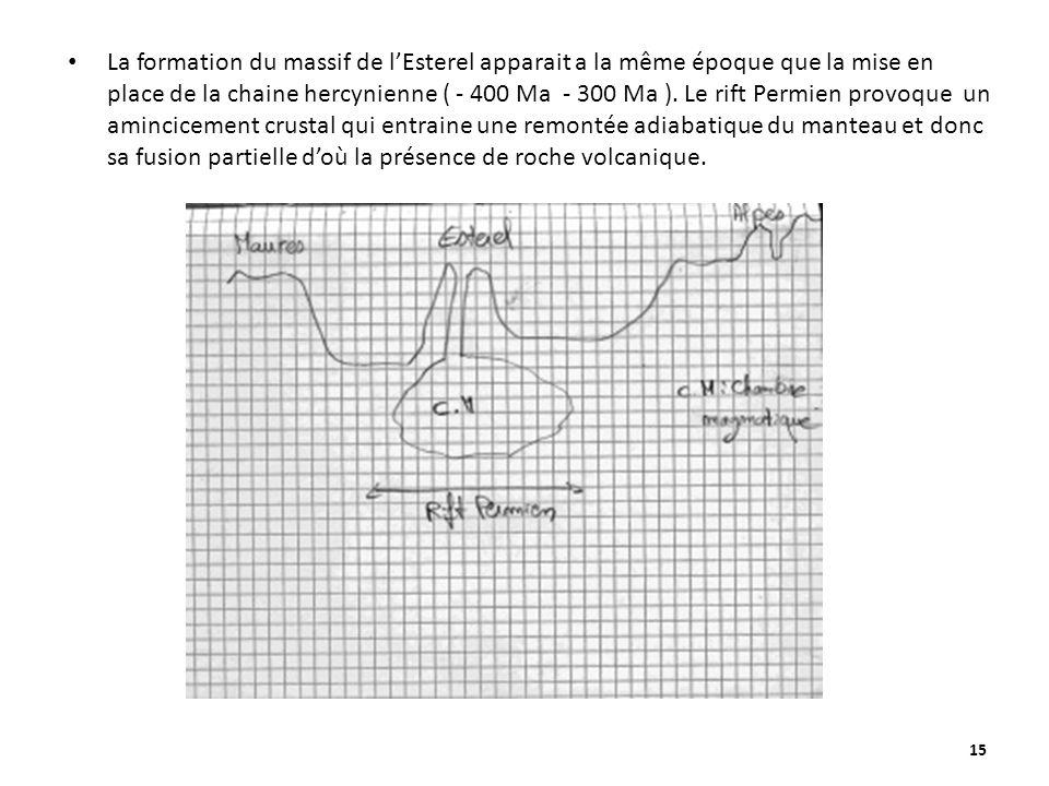 La formation du massif de lEsterel apparait a la même époque que la mise en place de la chaine hercynienne ( - 400 Ma - 300 Ma ). Le rift Permien prov