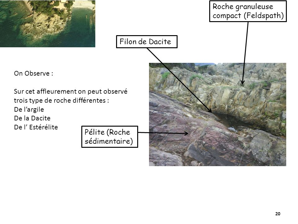 20 Roche granuleuse compact (Feldspath) Filon de Dacite Pélite (Roche sédimentaire) On Observe : Sur cet affleurement on peut observé trois type de roche différentes : De largile De la Dacite De l Estérélite