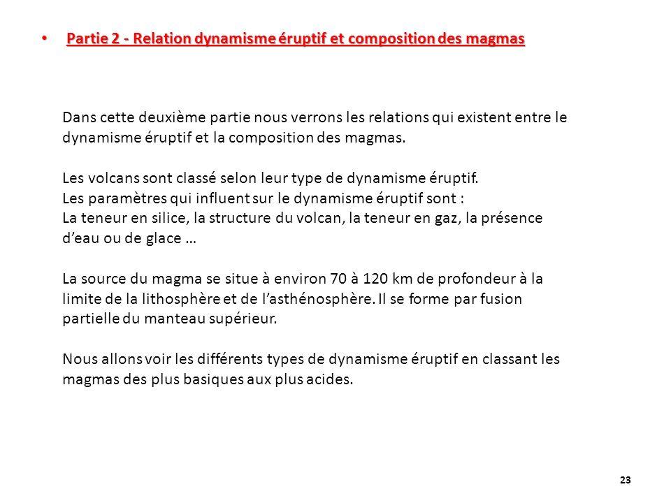 Partie 2 - Relation dynamisme éruptif et composition des magmas Partie 2 - Relation dynamisme éruptif et composition des magmas 23 Dans cette deuxième