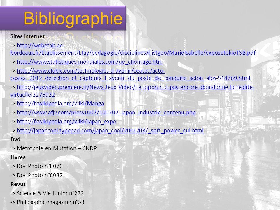 Sites internet -> http://webetab.ac- bordeaux.fr/Etablissement/LJay/pedagogie/disciplines/histgeo/MarieIsabelle/exposetokioTSB.pdfhttp://webetab.ac- bordeaux.fr/Etablissement/LJay/pedagogie/disciplines/histgeo/MarieIsabelle/exposetokioTSB.pdf -> http://www.statistiques-mondiales.com/ue_chomage.htmhttp://www.statistiques-mondiales.com/ue_chomage.htm -> http://www.clubic.com/technologies-d-avenir/ceatec/actu- ceatec_2012_detection_et_capteurs_l_avenir_du_poste_de_conduite_selon_alps-514769.htmlhttp://www.clubic.com/technologies-d-avenir/ceatec/actu- ceatec_2012_detection_et_capteurs_l_avenir_du_poste_de_conduite_selon_alps-514769.html -> http://jeuxvideo.premiere.fr/News-Jeux-Video/Le-Japon-n-a-pas-encore-abandonne-la-realite- virtuelle-3276932http://jeuxvideo.premiere.fr/News-Jeux-Video/Le-Japon-n-a-pas-encore-abandonne-la-realite- virtuelle-3276932 -> http://fr.wikipedia.org/wiki/Mangahttp://fr.wikipedia.org/wiki/Manga -> http://www.afjv.com/press1007/100702_japon_industrie_contenu.phphttp://www.afjv.com/press1007/100702_japon_industrie_contenu.php -> http://fr.wikipedia.org/wiki/Japan_expohttp://fr.wikipedia.org/wiki/Japan_expo -> http://japancool.typepad.com/japan_cool/2006/03/_soft_power_cul.htmlhttp://japancool.typepad.com/japan_cool/2006/03/_soft_power_cul.html Dvd -> Métropole en Mutation – CNDP Livres -> Doc Photo n°8076 -> Doc Photo n°8082 Revus -> Science & Vie Junior n°272 -> Philosophie magasine n°53