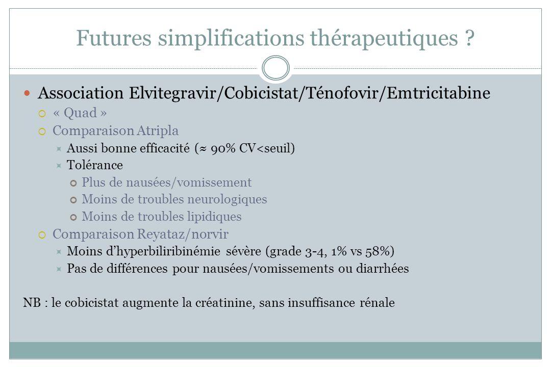Futures simplifications thérapeutiques ? Association Elvitegravir/Cobicistat/Ténofovir/Emtricitabine « Quad » Comparaison Atripla Aussi bonne efficaci