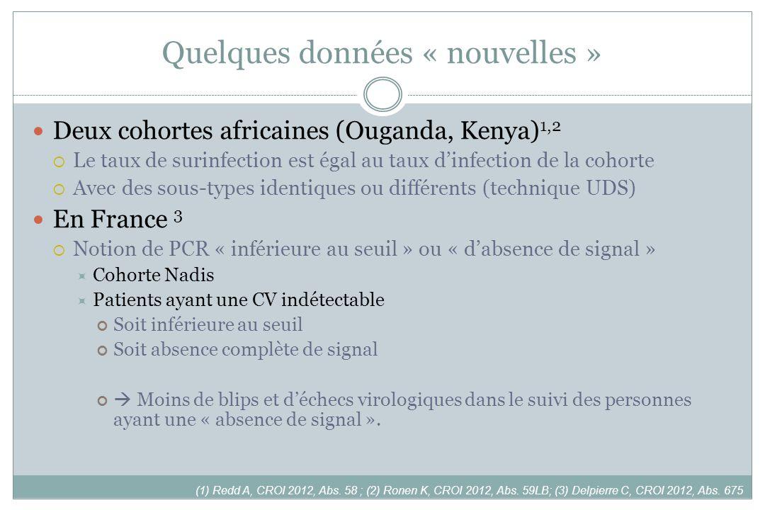 Quelques données « nouvelles » Deux cohortes africaines (Ouganda, Kenya) 1,2 Le taux de surinfection est égal au taux dinfection de la cohorte Avec de