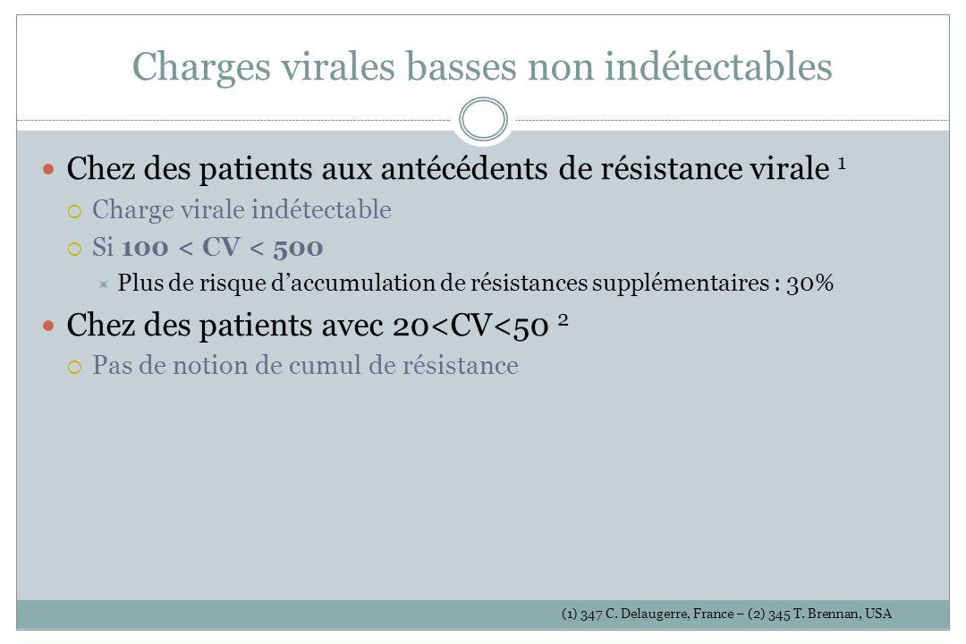 Charges virales basses non indétectables Chez des patients aux antécédents de résistance virale 1 Charge virale indétectable Si 100 < CV < 500 Plus de