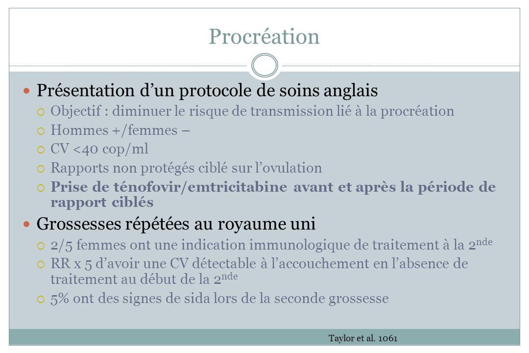 Procréation Présentation dun protocole de soins anglais Objectif : diminuer le risque de transmission lié à la procréation Hommes +/femmes – CV <40 co