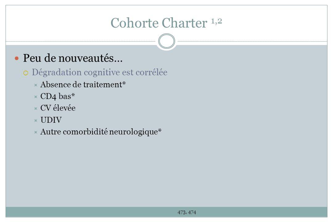 Cohorte Charter 1,2 Peu de nouveautés… Dégradation cognitive est corrélée Absence de traitement* CD4 bas* CV élevée UDIV Autre comorbidité neurologiqu