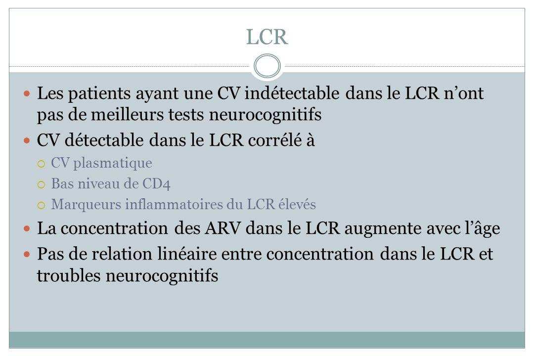 LCR Les patients ayant une CV indétectable dans le LCR nont pas de meilleurs tests neurocognitifs CV détectable dans le LCR corrélé à CV plasmatique B