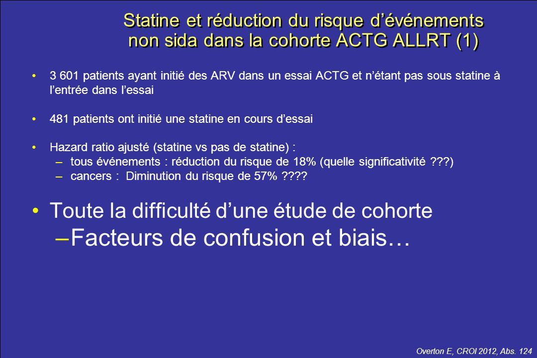 le meilleur …de la CROI 2012 Statine et réduction du risque dévénements non sida dans la cohorte ACTG ALLRT (1) 3 601 patients ayant initié des ARV da