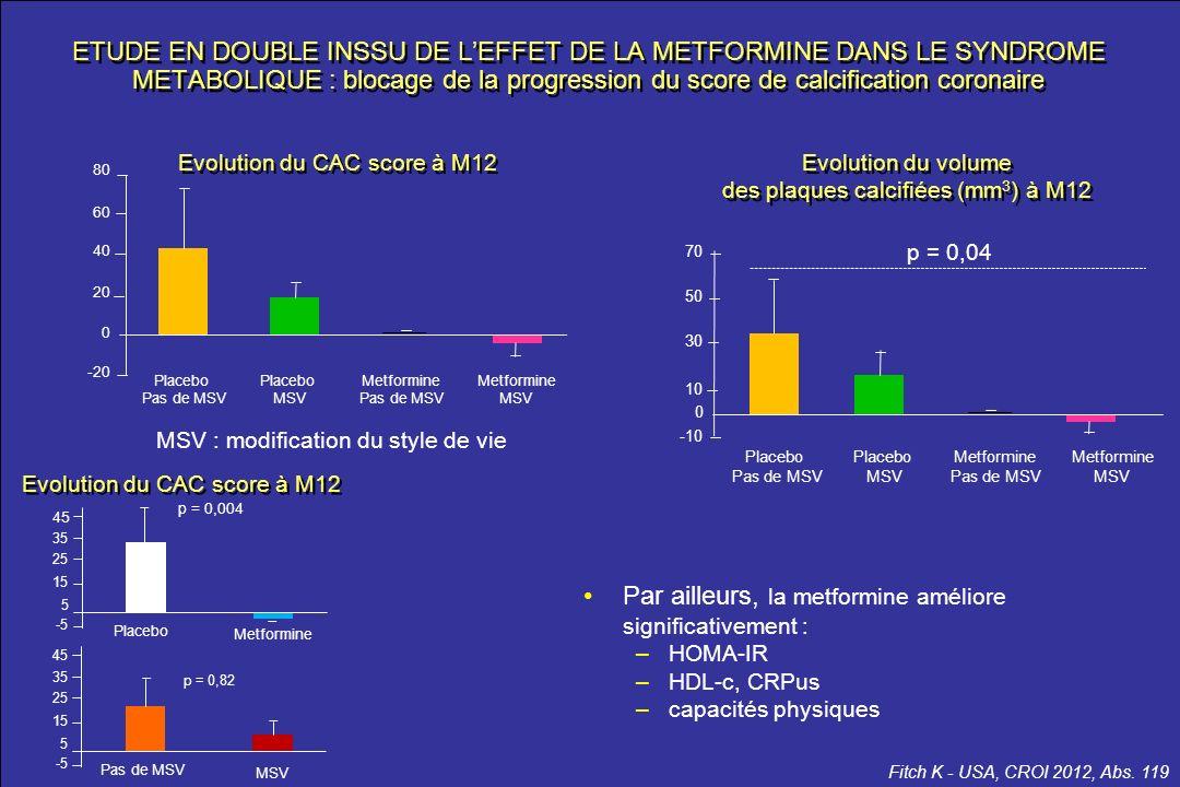 le meilleur …de la CROI 2012 ETUDE EN DOUBLE INSSU DE LEFFET DE LA METFORMINE DANS LE SYNDROME METABOLIQUE : blocage de la progression du score de cal