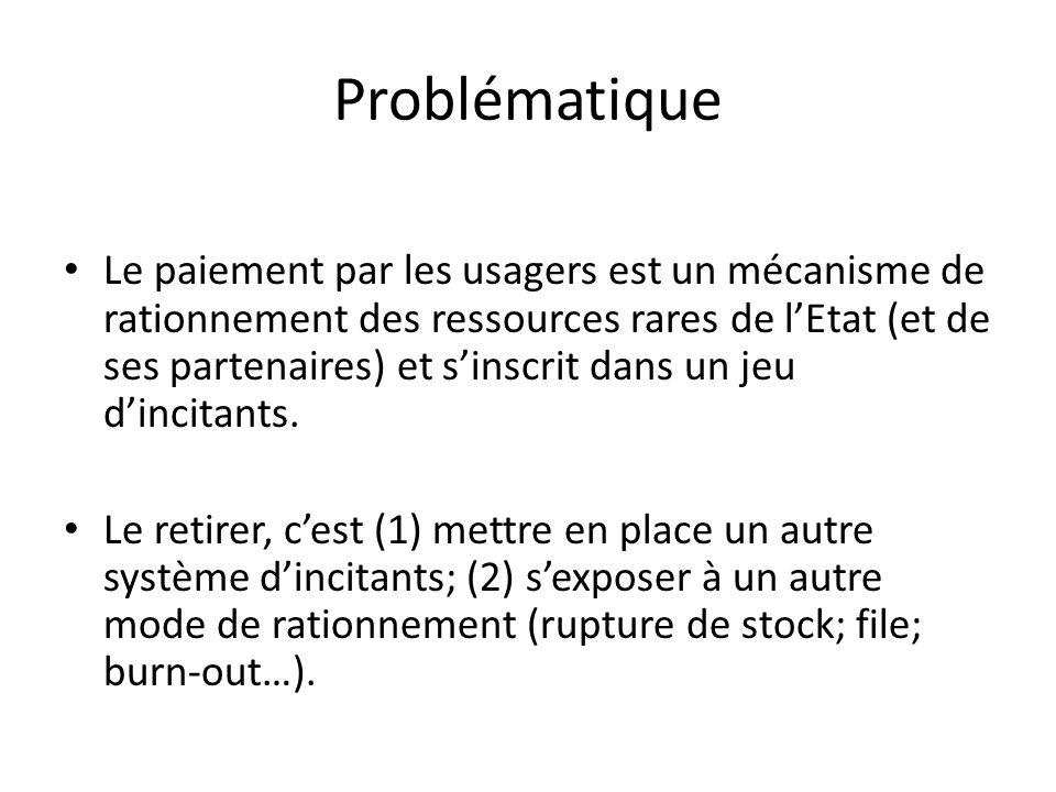 Problématique Le paiement par les usagers est un mécanisme de rationnement des ressources rares de lEtat (et de ses partenaires) et sinscrit dans un jeu dincitants.