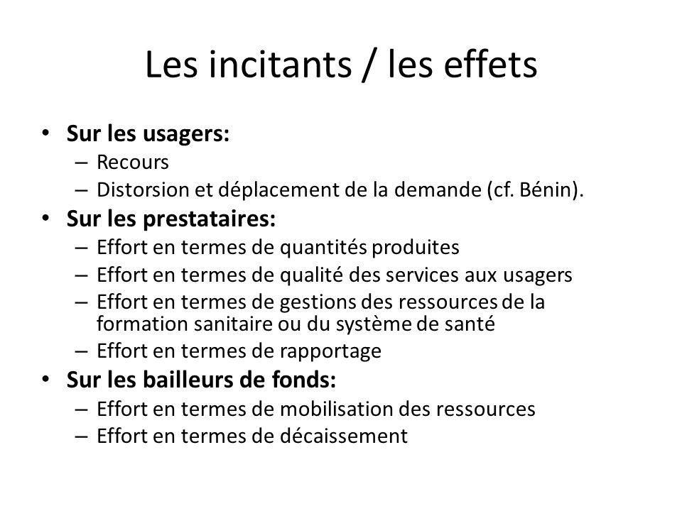 Les incitants / les effets Sur les usagers: – Recours – Distorsion et déplacement de la demande (cf.