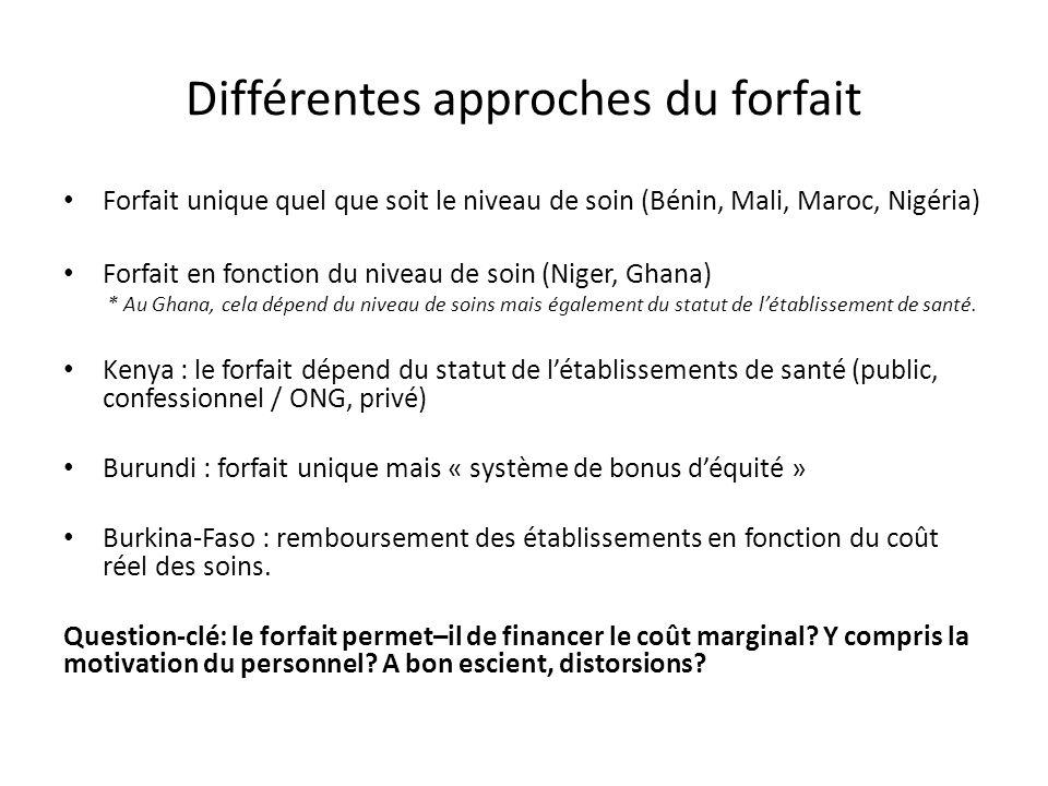 Différentes approches du forfait Forfait unique quel que soit le niveau de soin (Bénin, Mali, Maroc, Nigéria) Forfait en fonction du niveau de soin (Niger, Ghana) * Au Ghana, cela dépend du niveau de soins mais également du statut de létablissement de santé.
