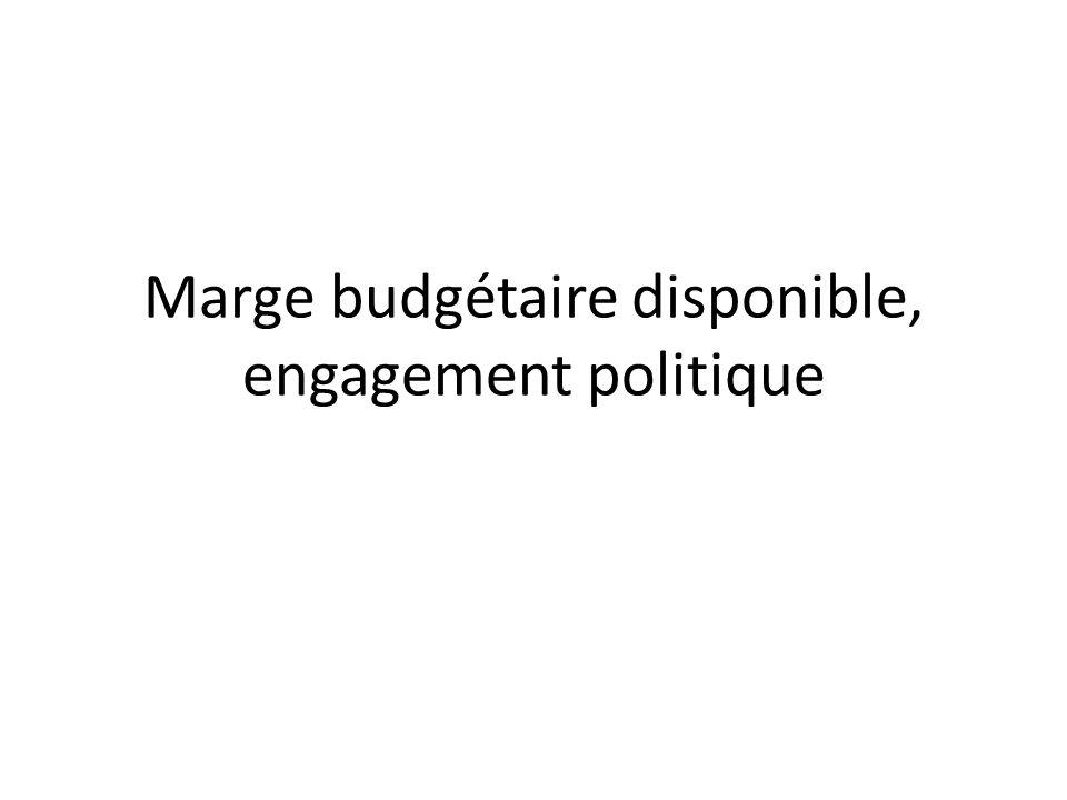 Marge budgétaire disponible, engagement politique