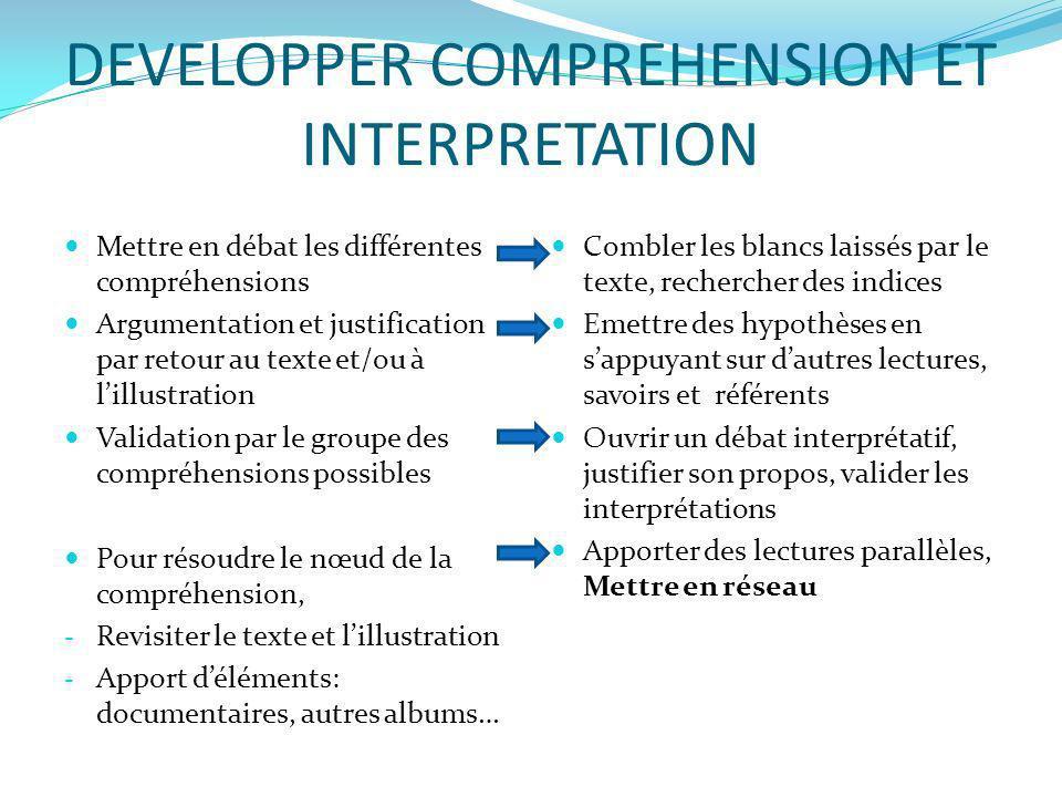 DEVELOPPER COMPREHENSION ET INTERPRETATION Mettre en débat les différentes compréhensions Argumentation et justification par retour au texte et/ou à l