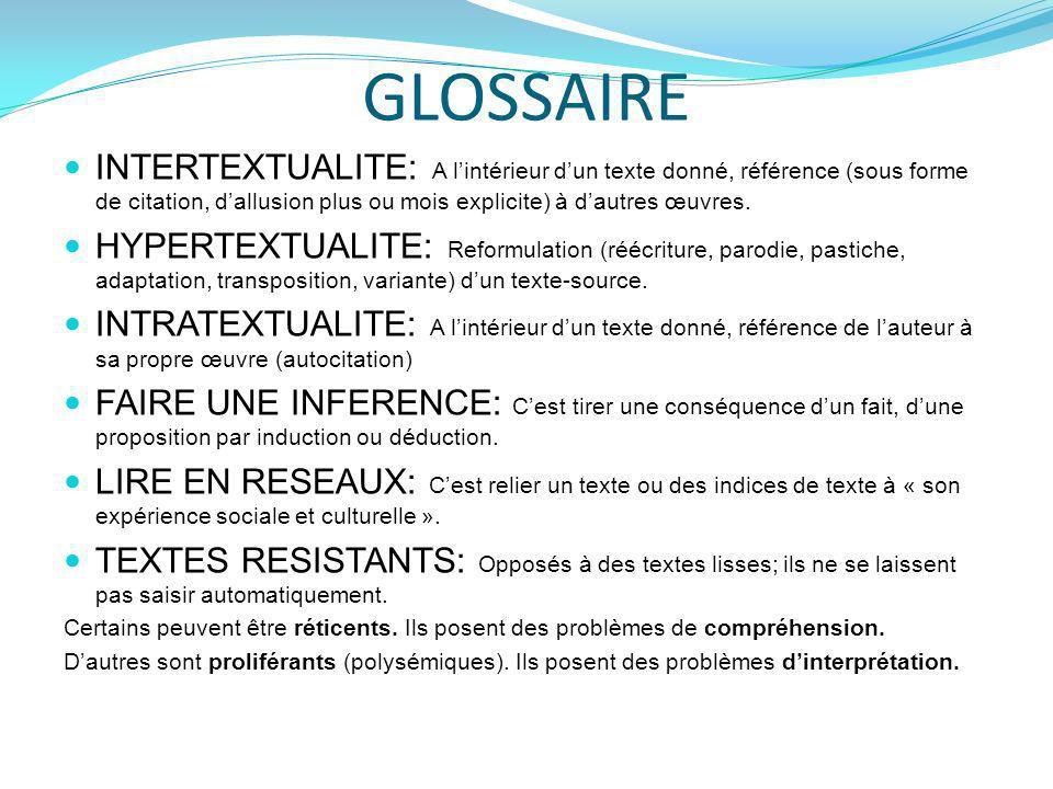 GLOSSAIRE INTERTEXTUALITE: A lintérieur dun texte donné, référence (sous forme de citation, dallusion plus ou mois explicite) à dautres œuvres. HYPERT