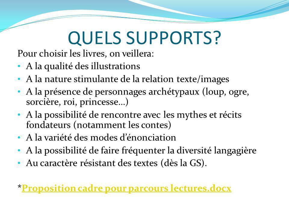 QUELS SUPPORTS? Pour choisir les livres, on veillera: A la qualité des illustrations A la nature stimulante de la relation texte/images A la présence