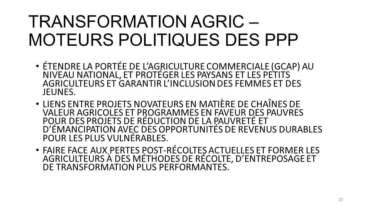 TRANSFORMATION AGRIC – MOTEURS POLITIQUES DES PPP ÉTENDRE LA PORTÉE DE LAGRICULTURE COMMERCIALE (GCAP) AU NIVEAU NATIONAL, ET PROTÉGER LES PAYSANS ET LES PETITS AGRICULTEURS ET GARANTIR LINCLUSION DES FEMMES ET DES JEUNES.