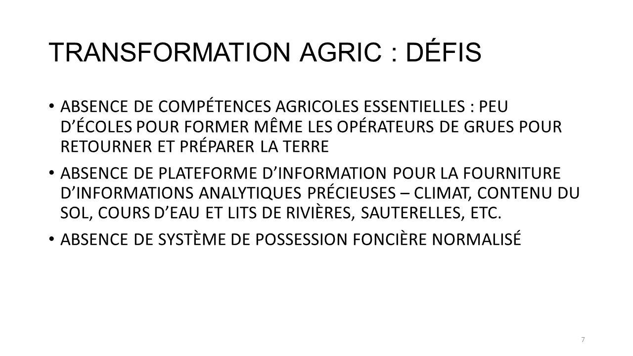 TRANSFORMATION AGRIC : DÉFIS ABSENCE DE COMPÉTENCES AGRICOLES ESSENTIELLES : PEU DÉCOLES POUR FORMER MÊME LES OPÉRATEURS DE GRUES POUR RETOURNER ET PRÉPARER LA TERRE ABSENCE DE PLATEFORME DINFORMATION POUR LA FOURNITURE DINFORMATIONS ANALYTIQUES PRÉCIEUSES – CLIMAT, CONTENU DU SOL, COURS DEAU ET LITS DE RIVIÈRES, SAUTERELLES, ETC.