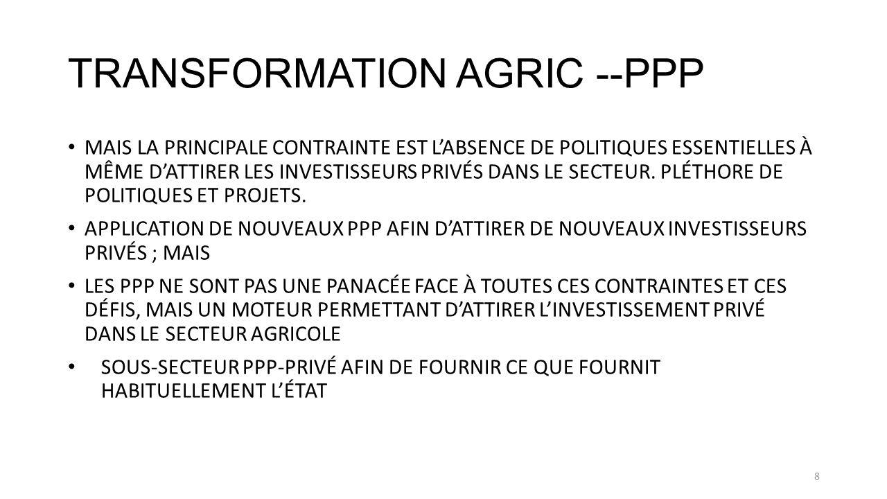 TRANSFORMATION AGRIC --PPP MAIS LA PRINCIPALE CONTRAINTE EST LABSENCE DE POLITIQUES ESSENTIELLES À MÊME DATTIRER LES INVESTISSEURS PRIVÉS DANS LE SECTEUR.
