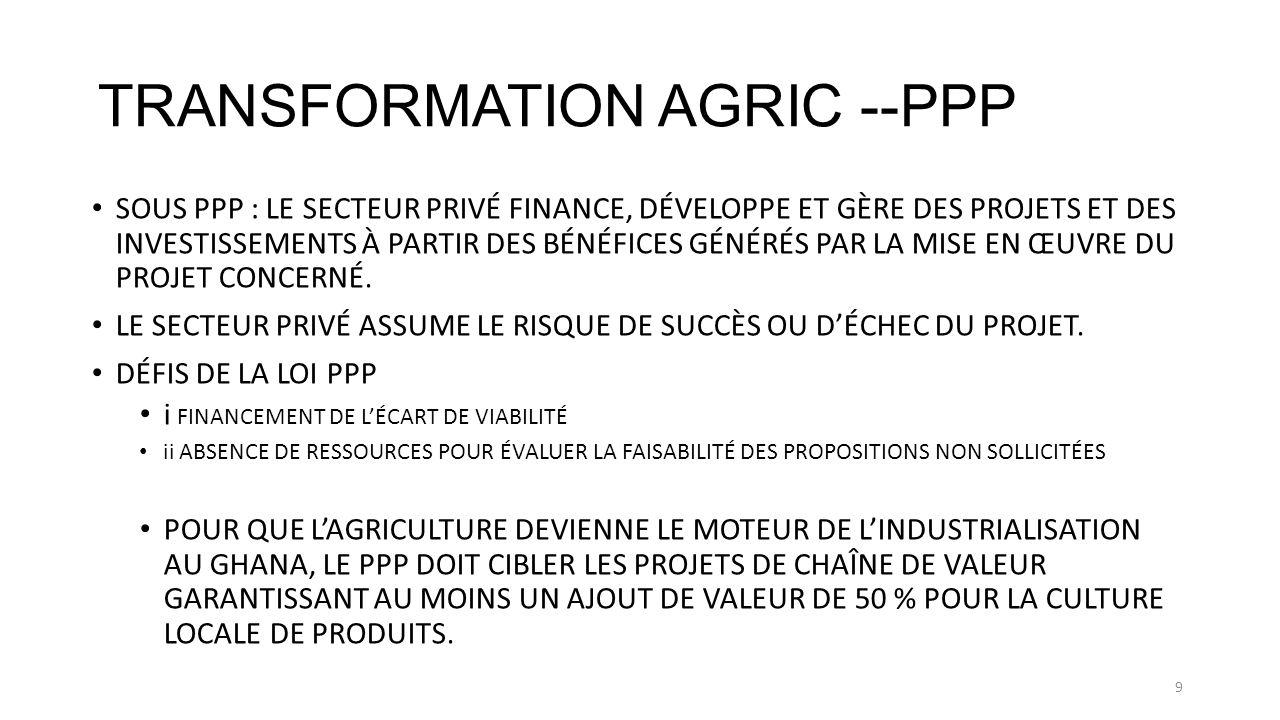 TRANSFORMATION AGRIC --PPP SOUS PPP : LE SECTEUR PRIVÉ FINANCE, DÉVELOPPE ET GÈRE DES PROJETS ET DES INVESTISSEMENTS À PARTIR DES BÉNÉFICES GÉNÉRÉS PAR LA MISE EN ŒUVRE DU PROJET CONCERNÉ.