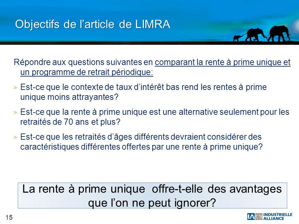 15 Objectifs de larticle de LIMRA Répondre aux questions suivantes en comparant la rente à prime unique et un programme de retrait périodique: > Est-c