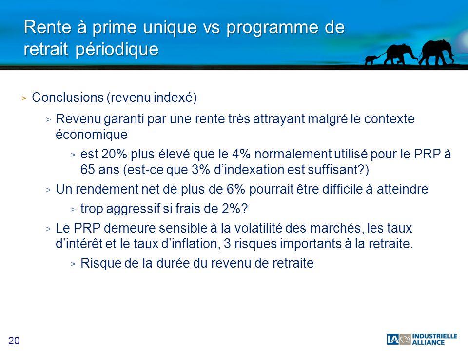 20 Rente à prime unique vs programme de retrait périodique > Conclusions (revenu indexé) > Revenu garanti par une rente très attrayant malgré le conte