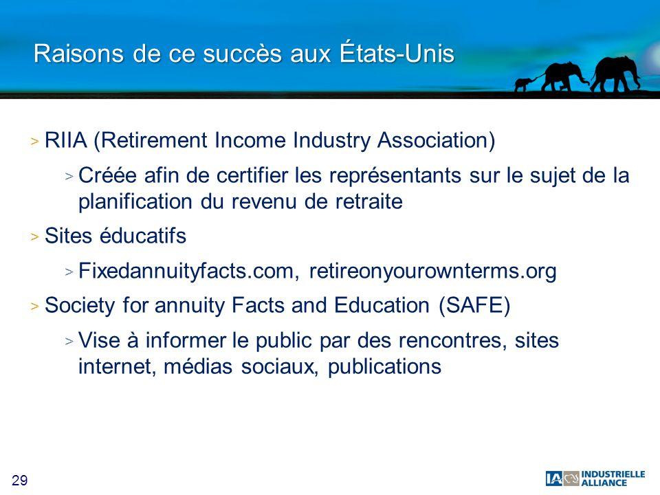 29 Raisons de ce succès aux États-Unis > RIIA (Retirement Income Industry Association) > Créée afin de certifier les représentants sur le sujet de la