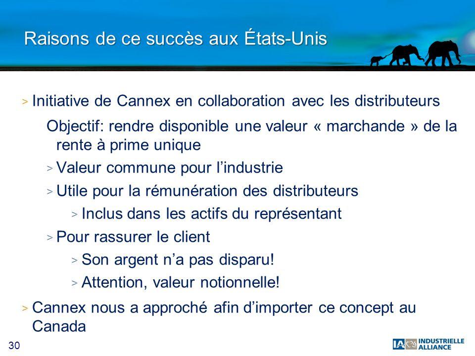 30 Raisons de ce succès aux États-Unis > Initiative de Cannex en collaboration avec les distributeurs Objectif: rendre disponible une valeur « marchan