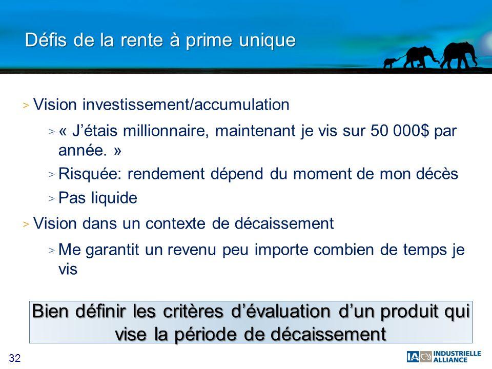 32 Défis de la rente à prime unique > Vision investissement/accumulation > « Jétais millionnaire, maintenant je vis sur 50 000$ par année. » > Risquée
