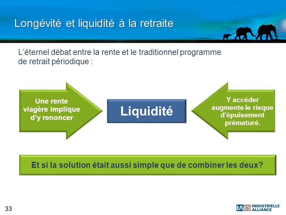 33 Liquidité Longévité et liquidité à la retraite Léternel débat entre la rente et le traditionnel programme de retrait périodique : Y accéder augment