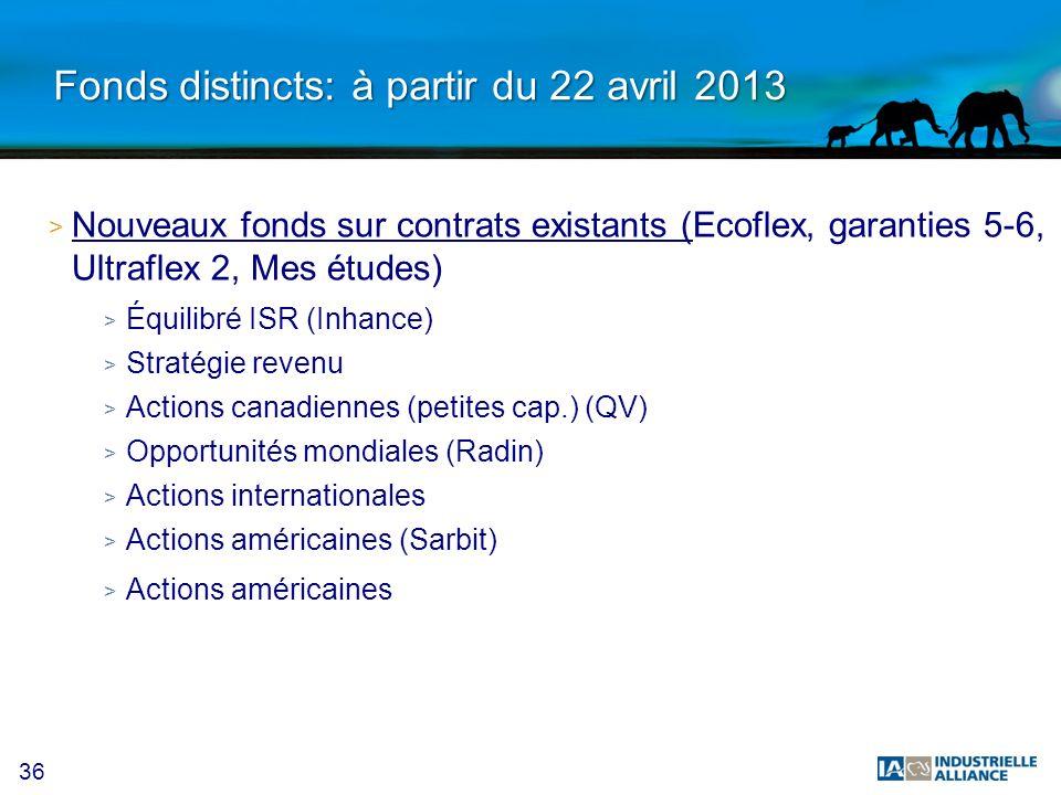 36 Fonds distincts: à partir du 22 avril 2013 > Nouveaux fonds sur contrats existants (Ecoflex, garanties 5-6, Ultraflex 2, Mes études) > Équilibré IS