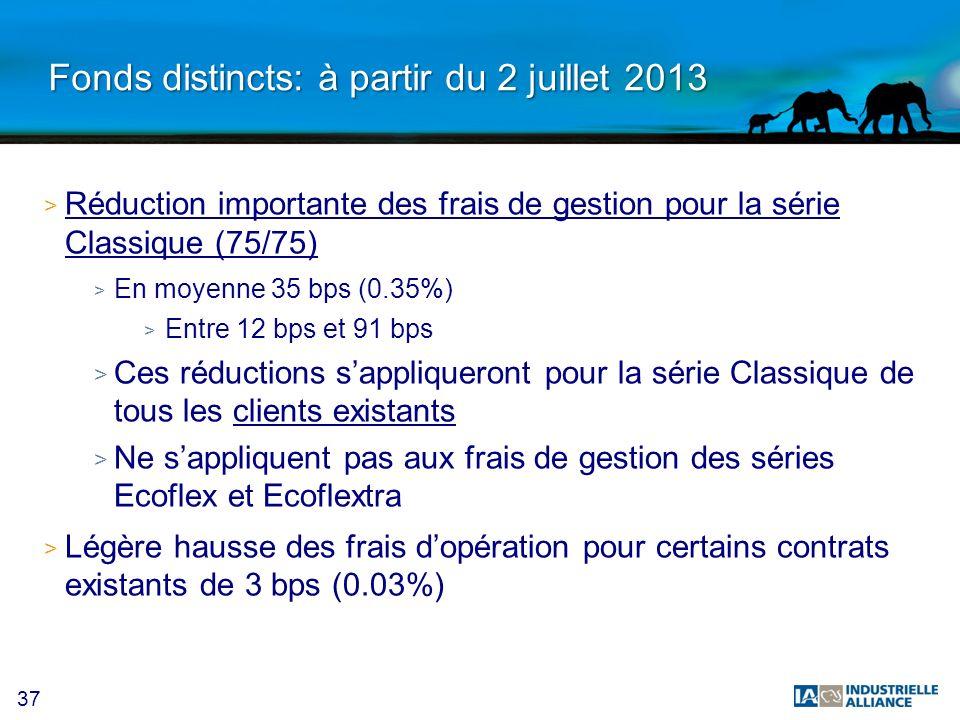 37 Fonds distincts: à partir du 2 juillet 2013 > Réduction importante des frais de gestion pour la série Classique (75/75) > En moyenne 35 bps (0.35%)