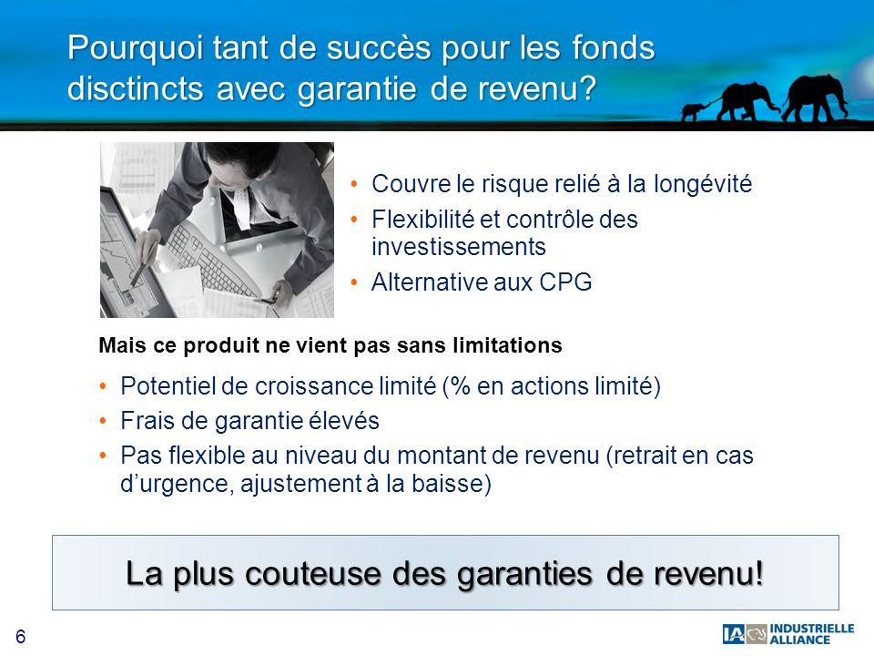 7 Considérations importantes pour les fonds avec garantie de revenu viager > Les retraités vont-ils réellement profiter de la garantie.