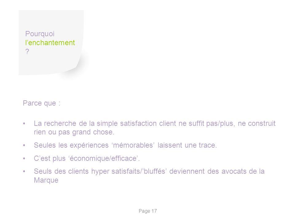 Pourquoi lenchantement ? Page 17 Parce que : La recherche de la simple satisfaction client ne suffit pas/plus, ne construit rien ou pas grand chose. S