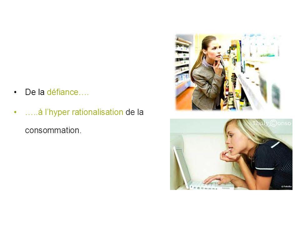 De la défiance…. …..à lhyper rationalisation de la consommation.