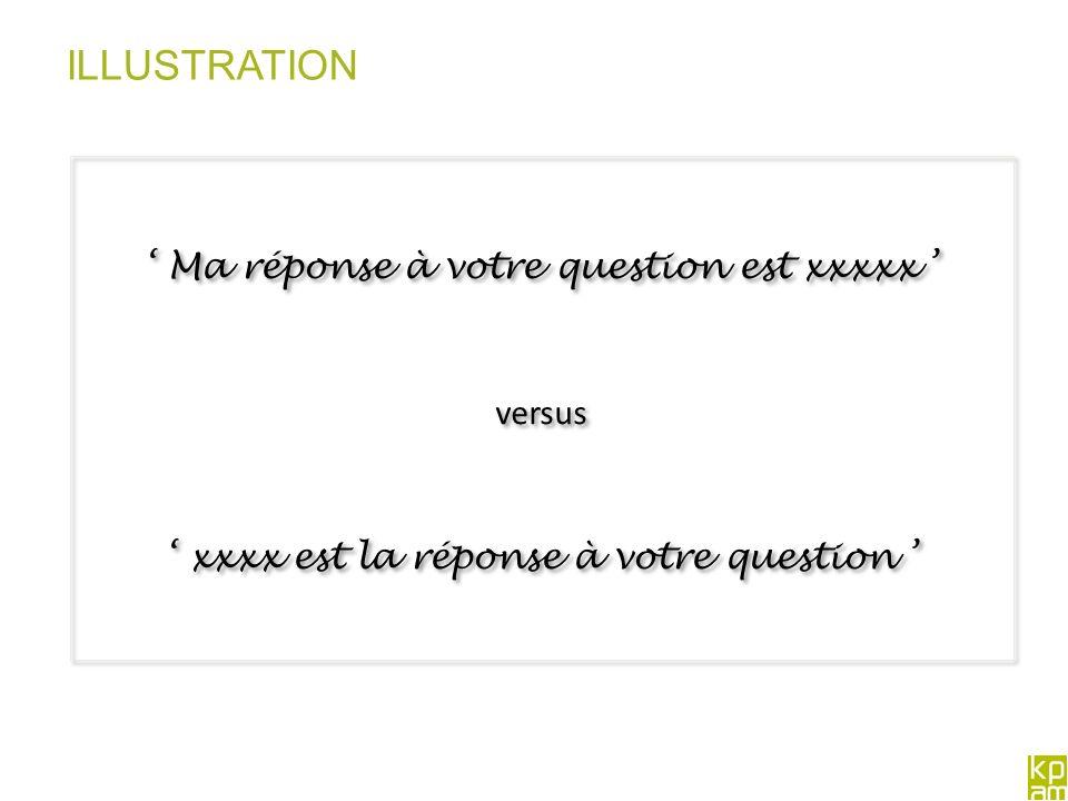 ILLUSTRATION Ma réponse à votre question est xxxxx versus xxxx est la réponse à votre question Ma réponse à votre question est xxxxx versus xxxx est l