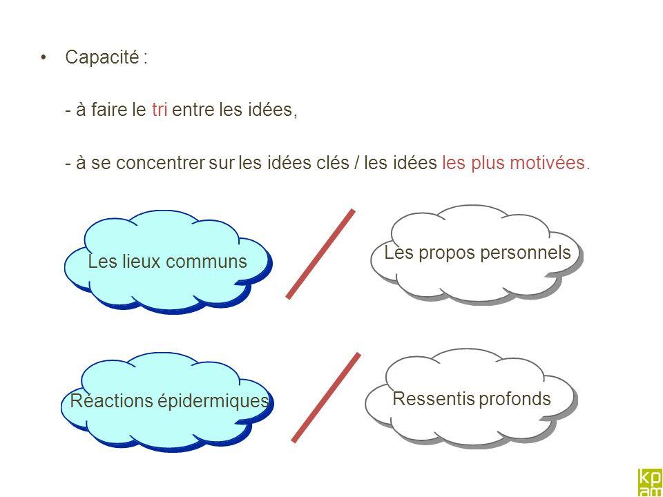 Capacité : - à faire le tri entre les idées, - à se concentrer sur les idées clés / les idées les plus motivées. Réactions épidermiques Ressentis prof