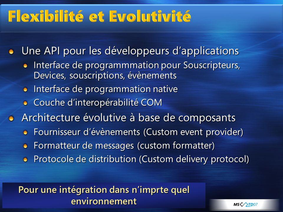 Une API pour les développeurs dapplications Interface de programmmation pour Souscripteurs, Devices, souscriptions, évènements Interface de programmat