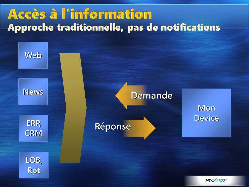 LOB, Rpt ERP, CRM News Web Réponse Mon Device Demande