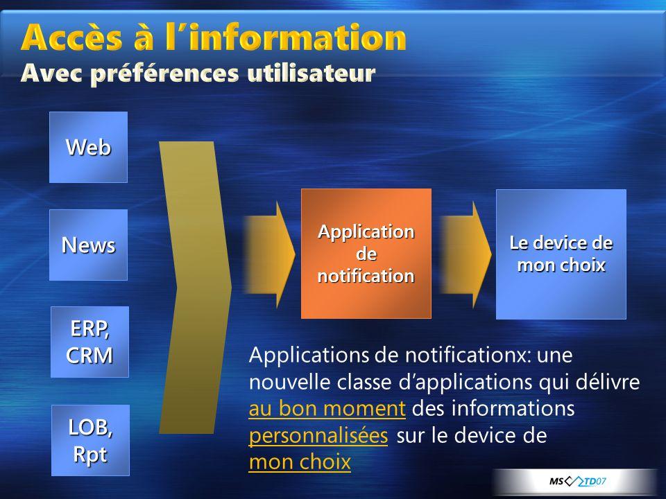 LOB, Rpt ERP, CRM News Web Application de notification Applications de notificationx: une nouvelle classe dapplications qui délivre au bon moment des
