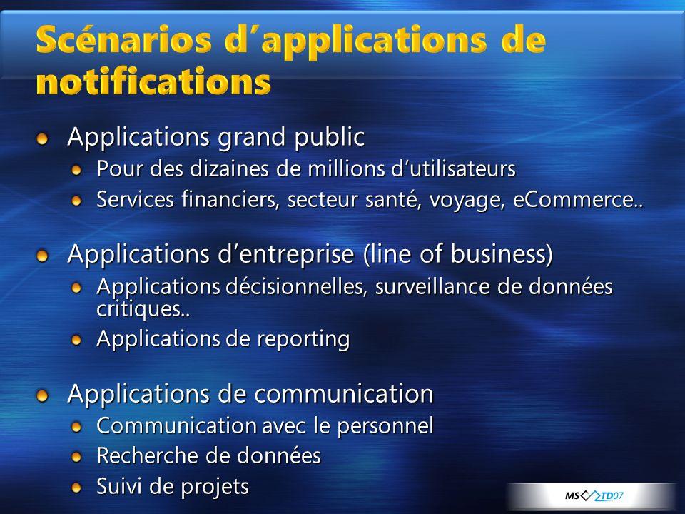 Applications grand public Pour des dizaines de millions dutilisateurs Services financiers, secteur santé, voyage, eCommerce.. Applications dentreprise