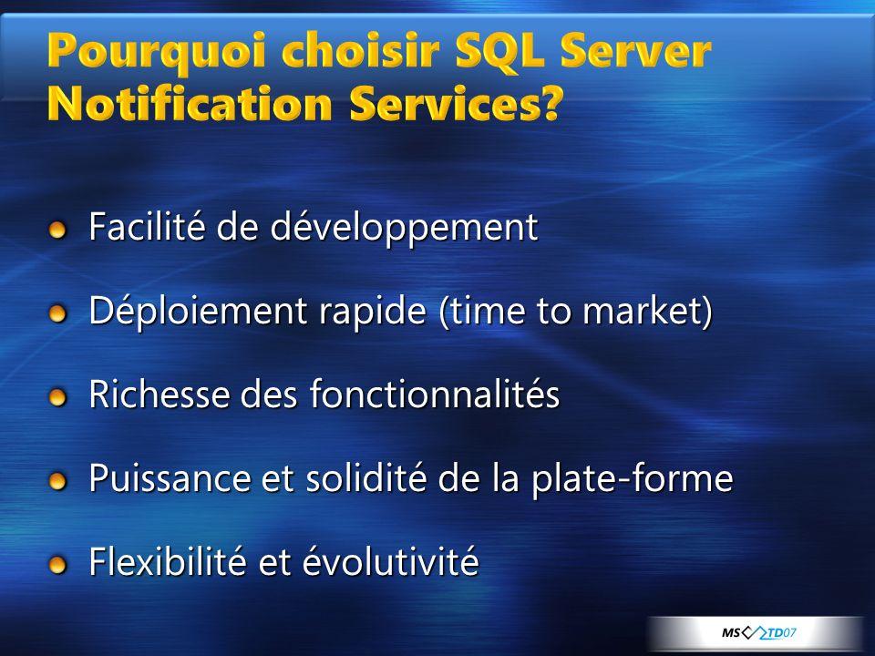 Facilité de développement Déploiement rapide (time to market) Richesse des fonctionnalités Puissance et solidité de la plate-forme Flexibilité et évol