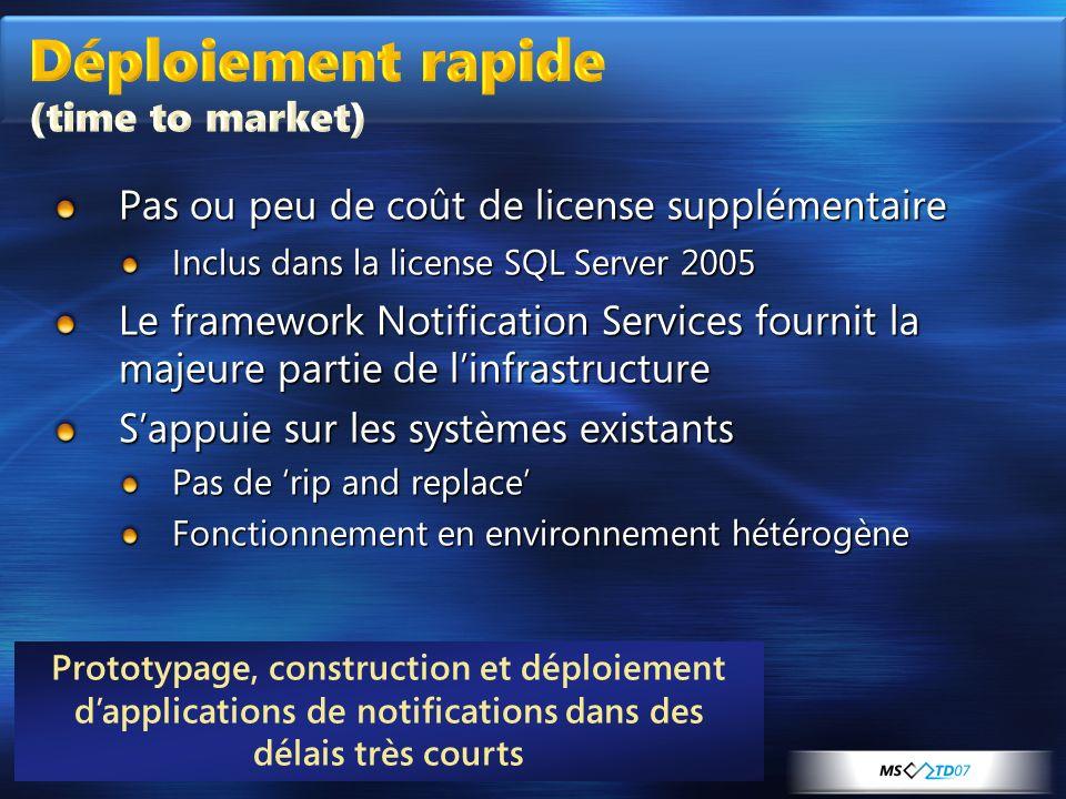 Pas ou peu de coût de license supplémentaire Inclus dans la license SQL Server 2005 Le framework Notification Services fournit la majeure partie de li