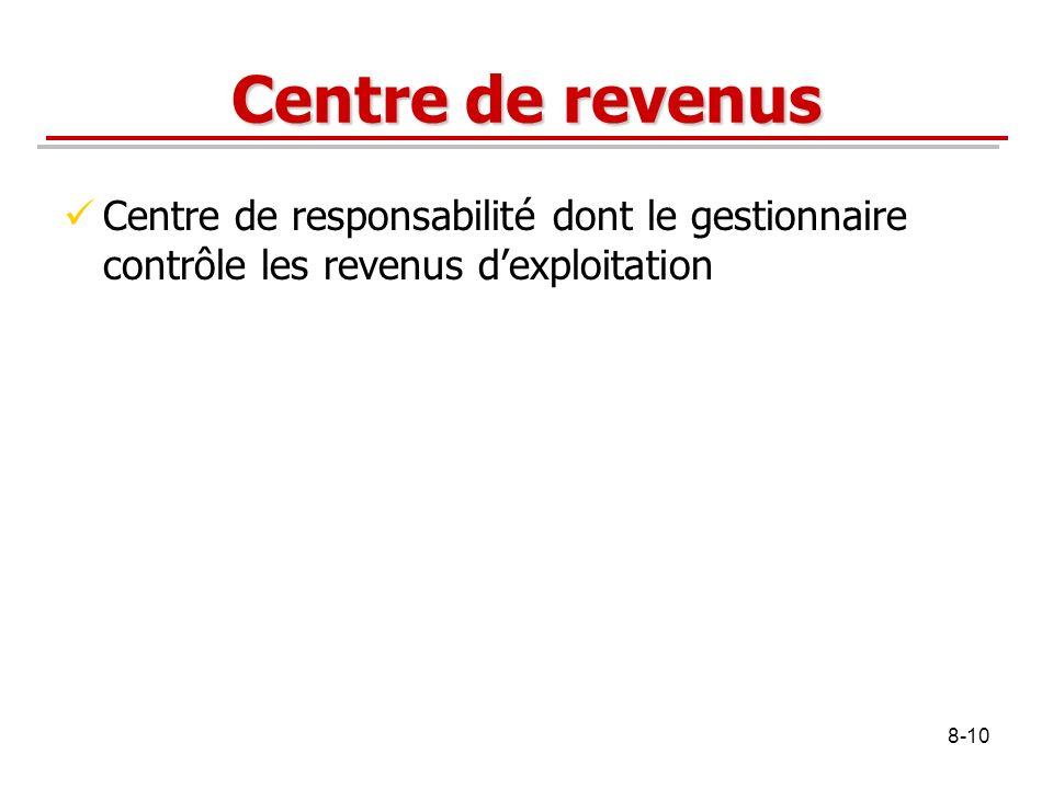 8-10 Centre de revenus Centre de responsabilité dont le gestionnaire contrôle les revenus dexploitation