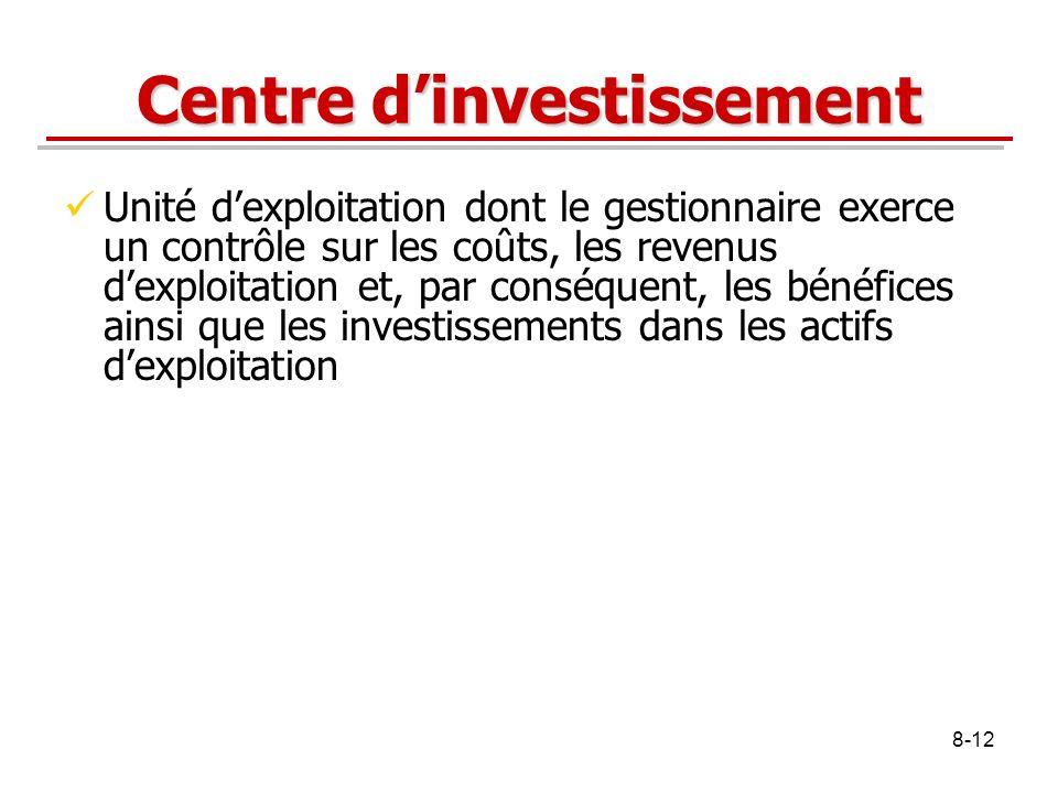 8-12 Centre dinvestissement Unité dexploitation dont le gestionnaire exerce un contrôle sur les coûts, les revenus dexploitation et, par conséquent, l