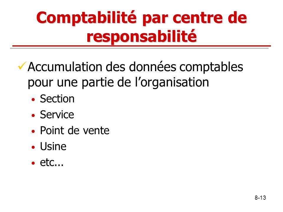 8-13 Comptabilité par centre de responsabilité Accumulation des données comptables pour une partie de lorganisation Section Service Point de vente Usi