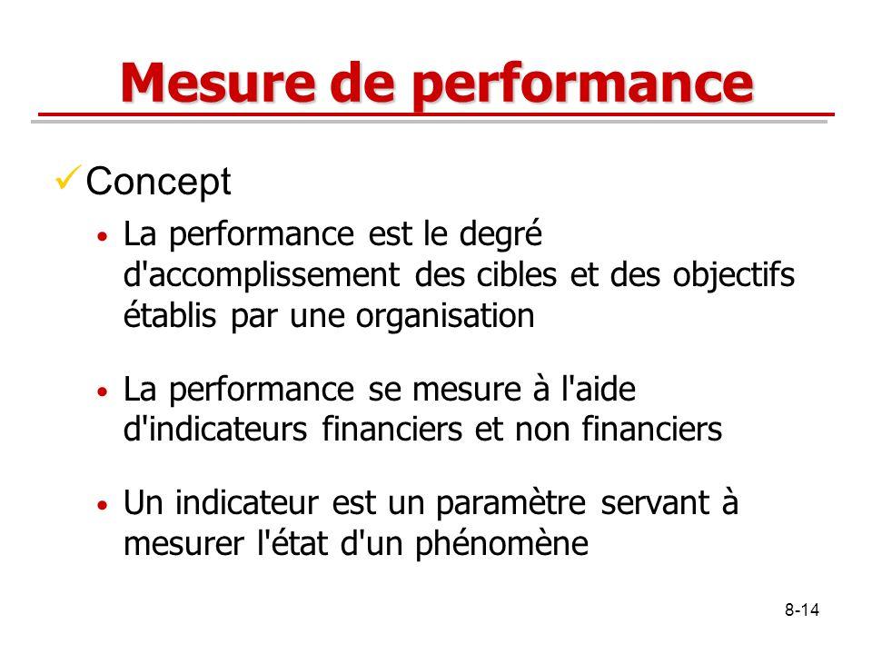 8-14 Mesure de performance Concept La performance est le degré d'accomplissement des cibles et des objectifs établis par une organisation La performan